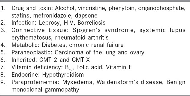 Table 5: Causes of chronic axonal neuropathies