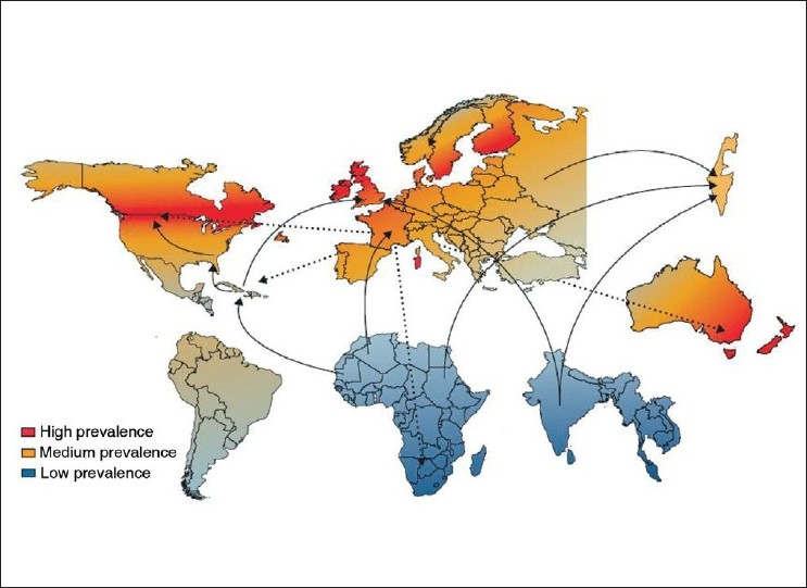 Figure 1 :Global distribution of multiple sclerosis and migrations The five continents are depicted, showing areas of medium prevalence of multiple sclerosis (orange), areas of exceptionally high frequency (red), and areas with low rates (grey-blue). Some regions are largely uncharted so these colors are only intended to