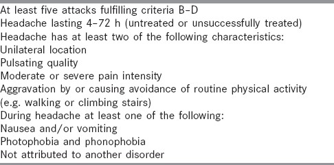 Table 4: Diagnostic criteria of migraine without aura---ICHD2