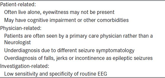 Epilepsy in the elderly: Special considerations and